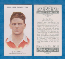 Middlesbrough George Camsell England